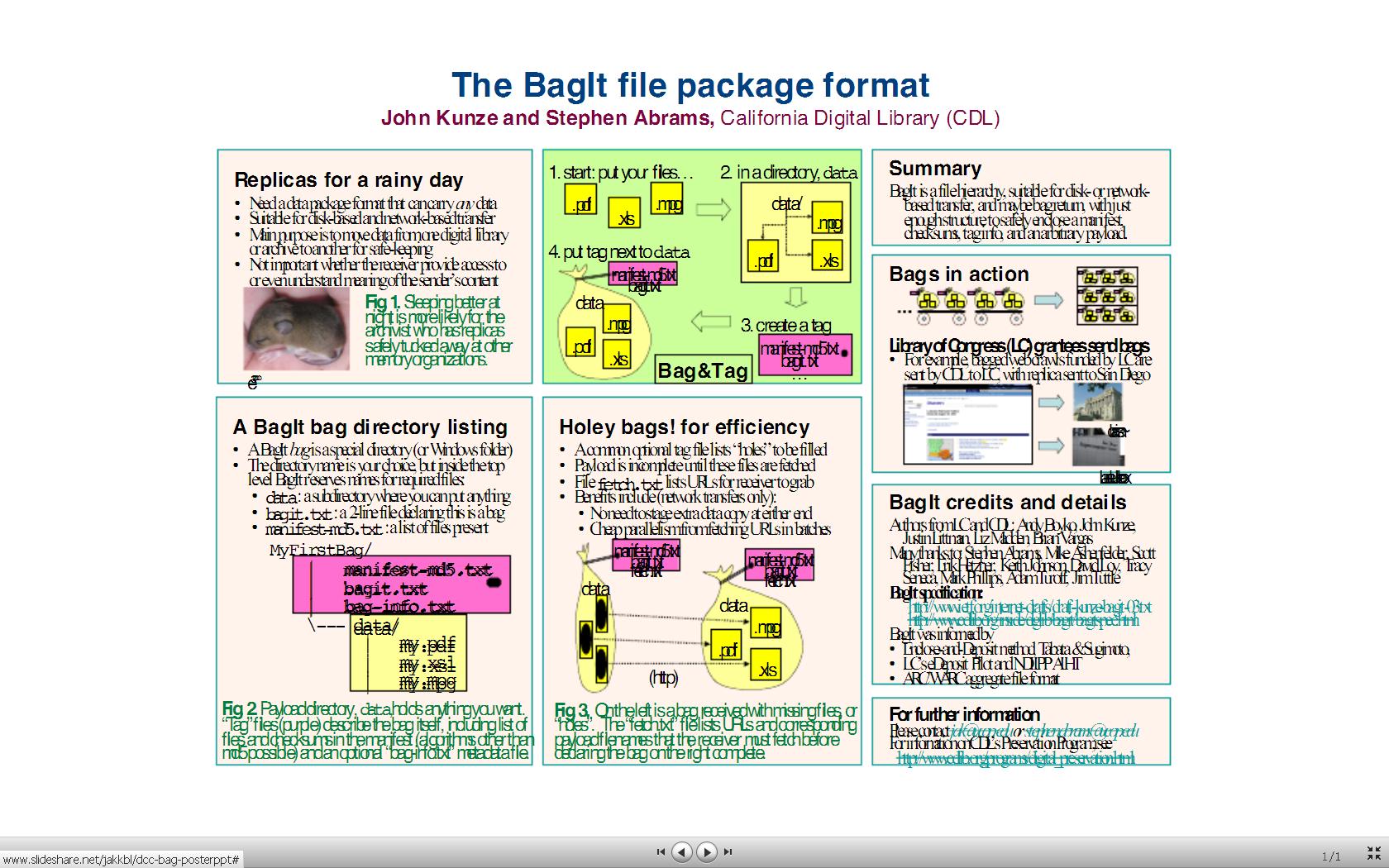 Figure 1: URL presented in Windows XP / Firefox
